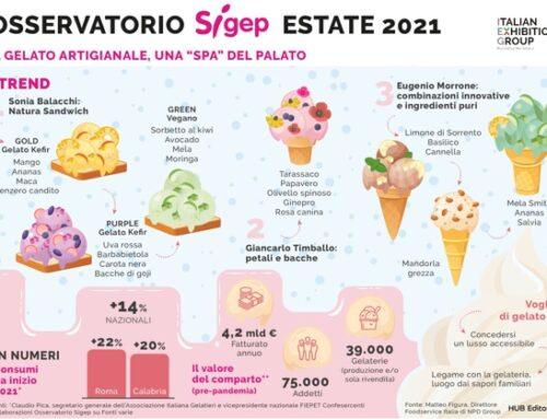 Gelato: per l'Osservatorio Sigep, i trend dell'estate 2021 sono ingredienti nutrienti e salutari, essenze floreali, tradizione officinale